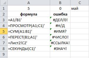 Ошибки формул excel